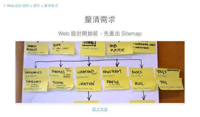 釐清需求 Web 設計開始前,先畫出 Sitemap 圖⽚片來源 1. Web 設計過程 > 實作 > 釐清需求