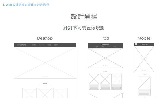 設計過程 針對不同裝置做規劃 Desktop Pad Mobile 1. Web 設計過程 > 實作 > 設計過程