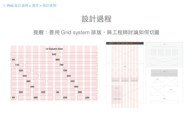 設計過程 提醒:善⽤用 Grid system 排版,與⼯工程師討論如何切圖 1. Web 設計過程 > 實作 > 設計過程