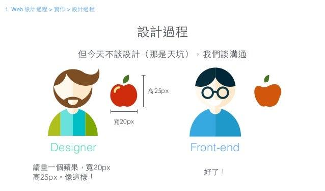 設計過程 但今天不談設計(那是天坑),我們談溝通 請畫⼀一個蘋果,寬20px ⾼高25px。像這樣! Designer Front-end 好了! 寬20px ⾼高25px 1. Web 設計過程 > 實作 > 設計過程