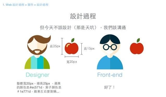 設計過程 但今天不談設計(那是天坑),我們談溝通 整體寬20px、總⾼高25px ,蘋果 的顏⾊色是#ec571d,葉⼦子顏⾊色是 #1e771d,蘋果左右要對稱... Designer Front-end 好了! 寬20px ⾼高15px ⾼...