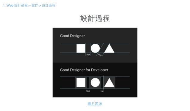 設計過程 圖⽚片來源 1. Web 設計過程 > 實作 > 設計過程