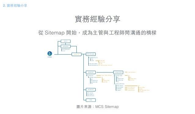 實務經驗分享 2. 實務經驗分享 從 Sitemap 開始,成為主管與⼯工程師間溝通的橋樑 MCS home page news and updates personal dashboard navigation bar ( fix ) pro...