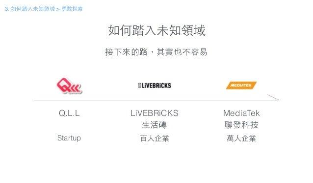 如何踏⼊入未知領域 Q.L.L LiVEBRiCKS ⽣生活磚 MediaTek 聯發科技 Startup 百⼈人企業 萬⼈人企業 接下來的路,其實也不容易 3. 如何踏⼊入未知領域 > 勇敢探索