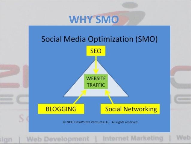 SEO, SMO, Web Design, Development and Web Hosting Company Bangalore Slide 3