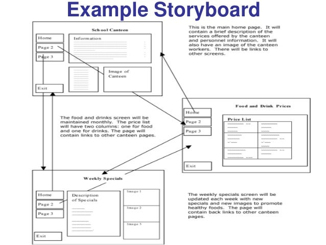 Storyboarding System Analysis And Design