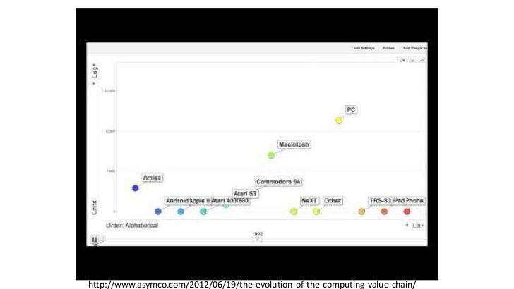 Webdevcon Keynote hh-2012-09-18