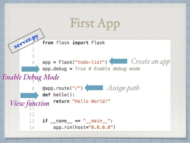 First App  Create an app  Assign path  server.py  Enable Debug Mode  View function