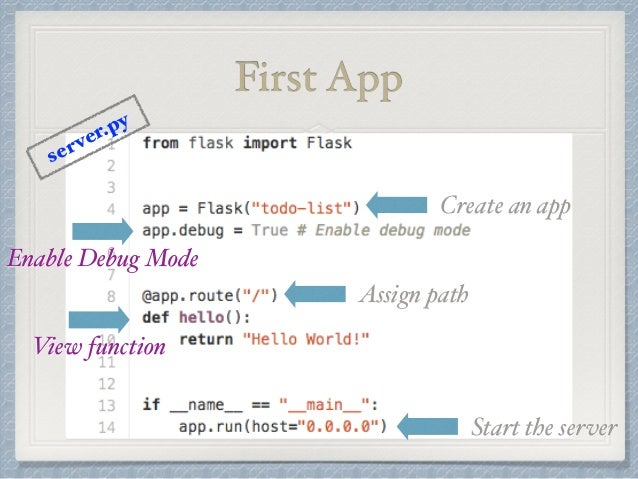 First App  Create an app  Assign path  View function  Start the server  server.py  Enable Debug Mode
