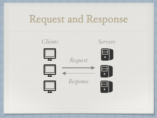 Request and Response  Clients Servers  Request  Response