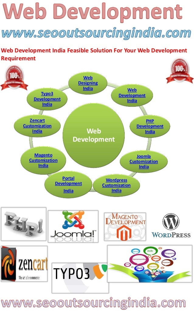 Web Development Web Designing India Web Development India PHP Development India Joomla Customization India Wordpress Custo...