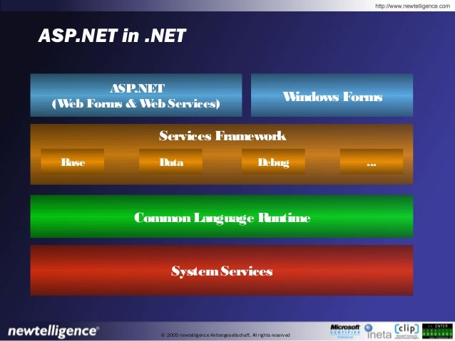 © 2005 newtelligence Aktiengesellschaft. All rights reserved ASP.NET in .NET SystemServices Common Language Runtime Servic...