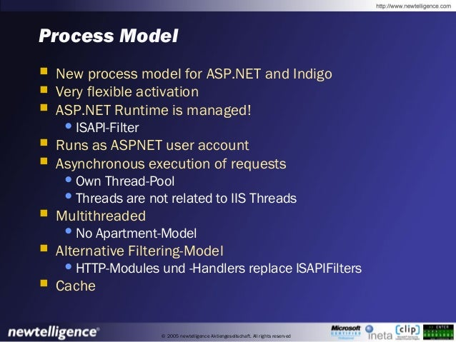 © 2005 newtelligence Aktiengesellschaft. All rights reserved Process Model  New process model for ASP.NET and Indigo  Ve...