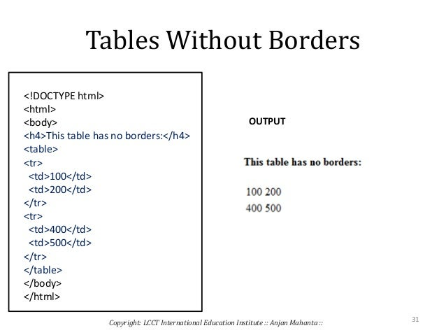 10 ingenious ways you can do with table no border td for Html table border