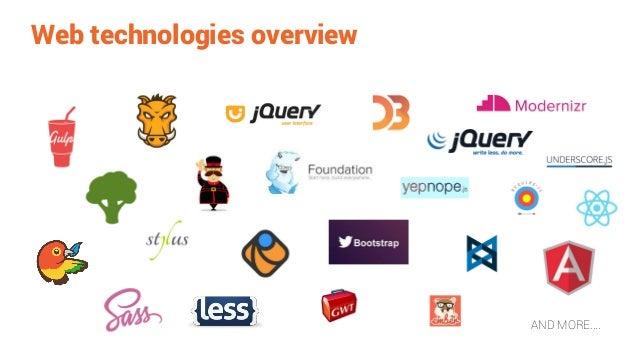 Web Development Technologies And Tools