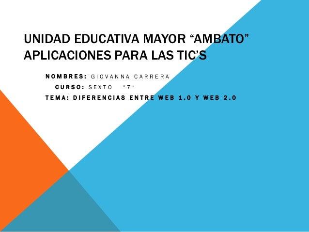 """UNIDAD EDUCATIVA MAYOR """"AMBATO"""" APLICACIONES PARA LAS TIC'S N O M B R E S : G I O V A N N A C A R R E R A C U R S O : S E ..."""