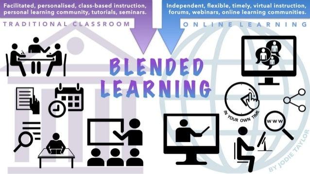 Blended Learning sfruttare al meglio potenzialità e caratteristiche di queste due forme di apprendimento Modalità di organ...
