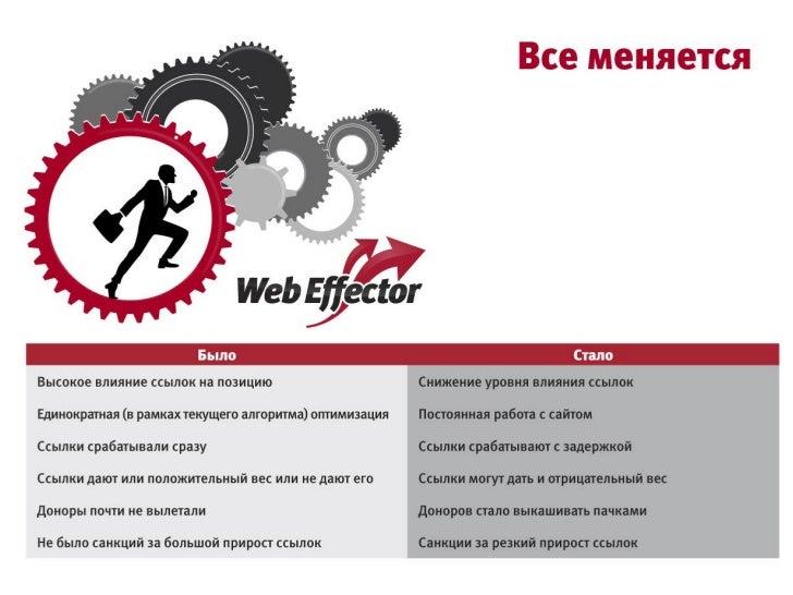 Самостоятельность и автоматизация – будущее SEO Slide 2