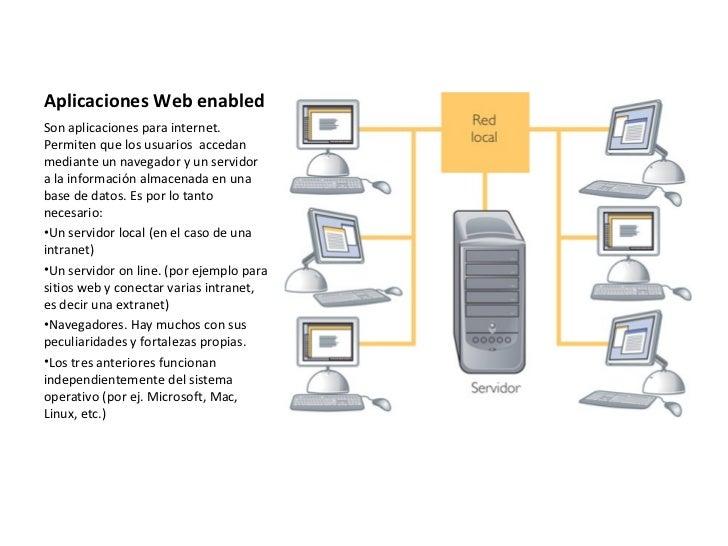 Aplicaciones Web enabledSon aplicaciones para internet.Permiten que los usuarios accedanmediante un navegador y un servido...