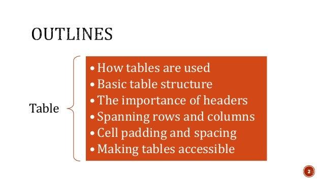 HTML Tables Slide 2