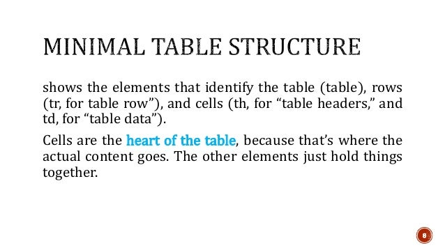 """8  shows the elements that identify the table (table), rows  (tr, for table row""""), and cells (th, for """"table headers,"""" and..."""