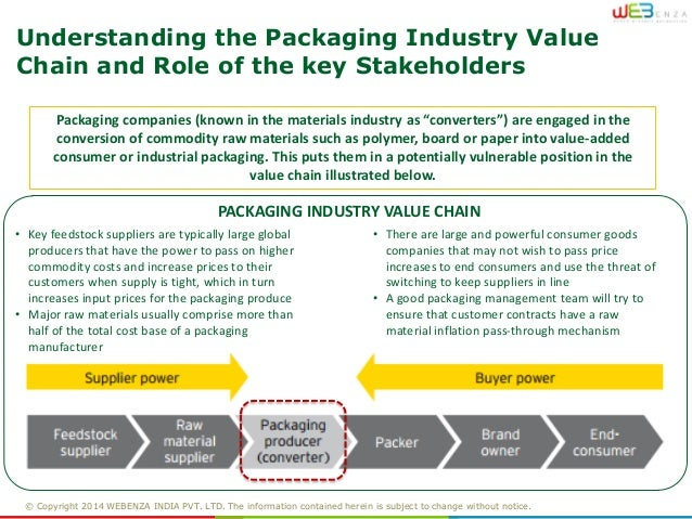 Nestlé: Corporate Citizenship and the Value Chain