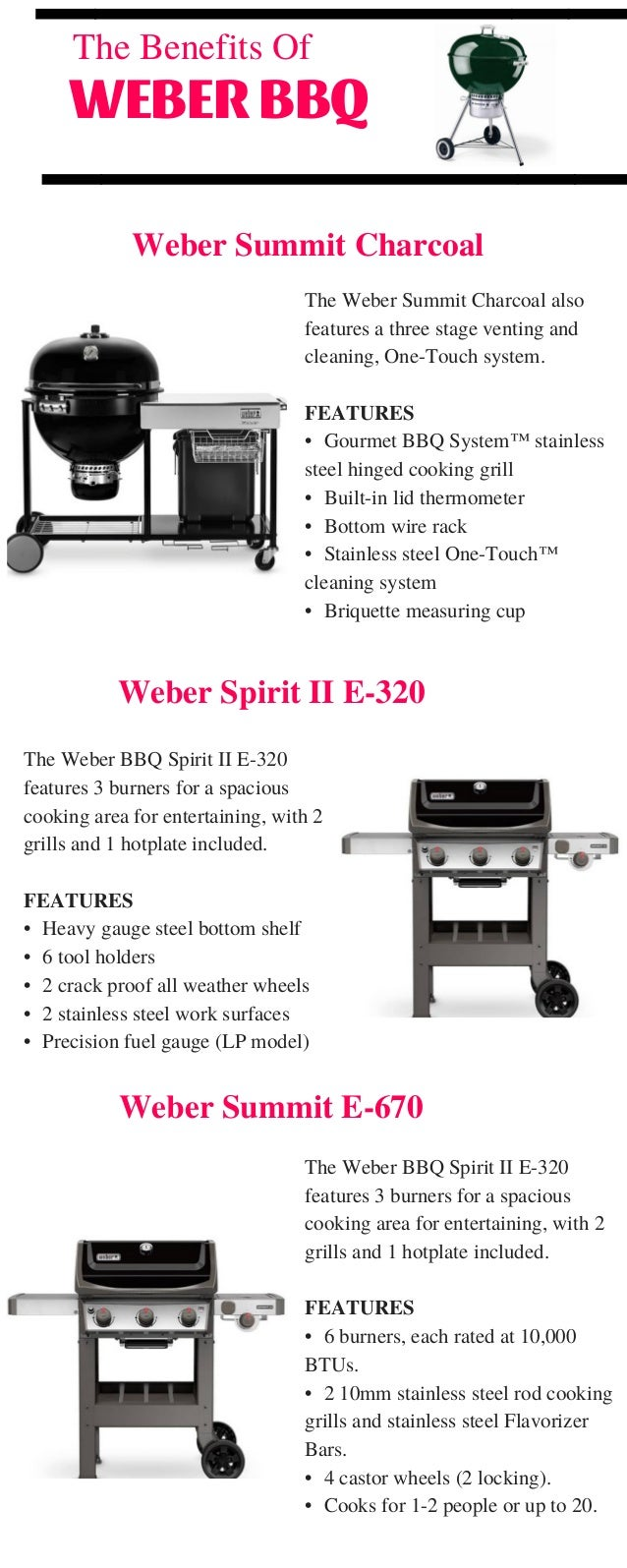 The Benefits Of Weber Bbq