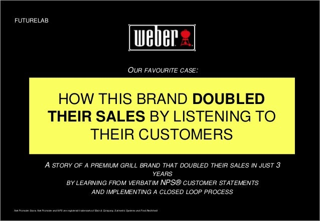 HOW THIS BRAND DOUBLED THEIR SALES BY LISTENING TO THEIR CUSTOMERS FUTURELAB Net Promoter Score, Net Promoter and NPS are ...