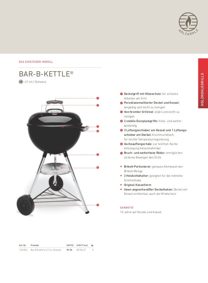 weber grill katalog 2011. Black Bedroom Furniture Sets. Home Design Ideas