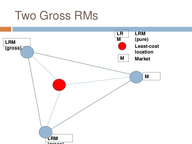 Weber least cost location theory