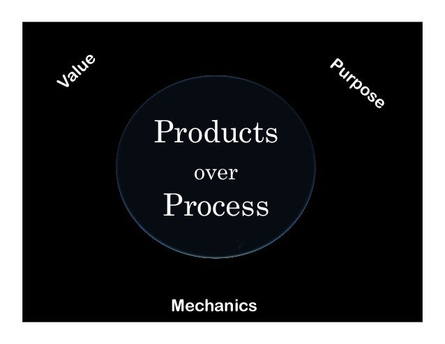 Mechanics ActionProducts over Process