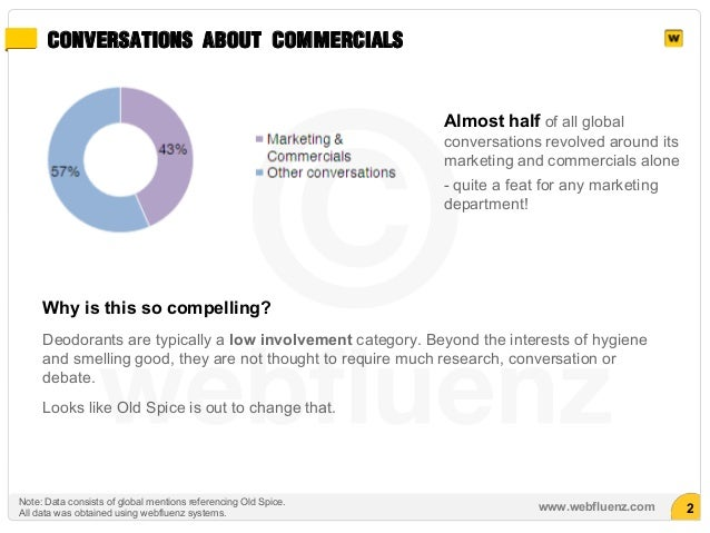analysis of 2010 old spice campaign Old spice scent vacation campaign fact sheet in july 2010, old spice and isaiah mustafa returned with the questions spot and popular personalized video.