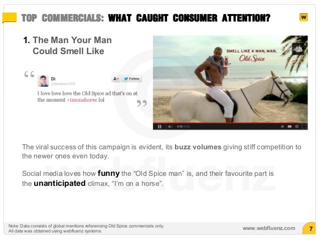 a personal analysis of the old spice commercial Smell like a man, man is a television advertising campaign in the united states  created by ad agency wieden+kennedy for old spice the campaign is also.