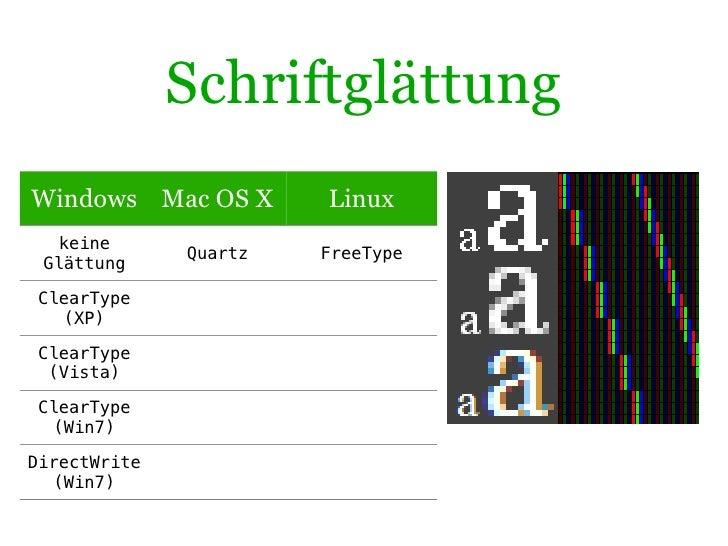 Schriftglättung Windows Mac OS X       Linux   keine               Quartz   FreeType  Glättung  ClearType   (XP)  ClearTyp...