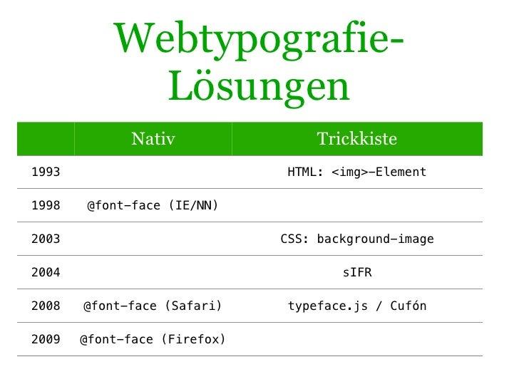 Webtypografie-              Lösungen               Nativ                Trickkiste 1993                          HTML: <im...