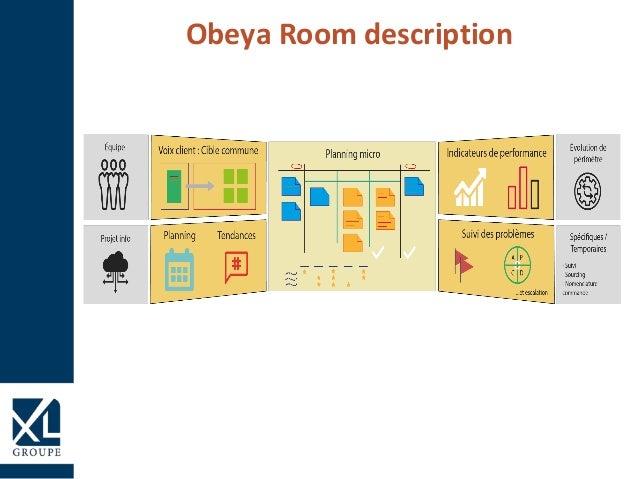 Web-formation | L'Obeya pour le pilotage de projets Lean ...