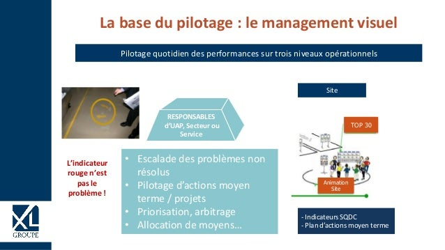 les outils de pilotage de la performance pdf