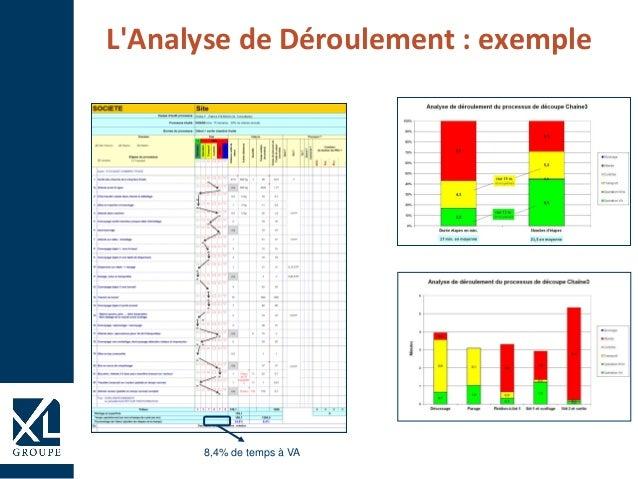 ANALYSE DE DEROULEMENT PDF