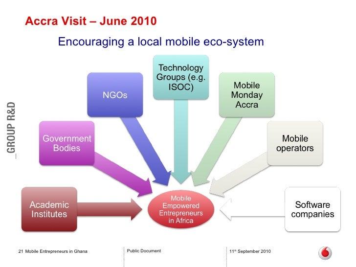 Accra Visit – June 2010 Mobile Entrepreneurs in Ghana 11 th  September 2010 Encouraging a local mobile eco-system