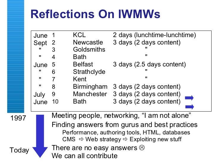 Reflections On IWMWs <ul><li>KCL 2 days (lunchtime-lunchtime) </li></ul><ul><li>Newcastle  3 days (2 days content) </li></...