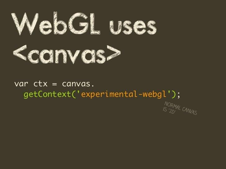 WebGL - 3D in your Browser