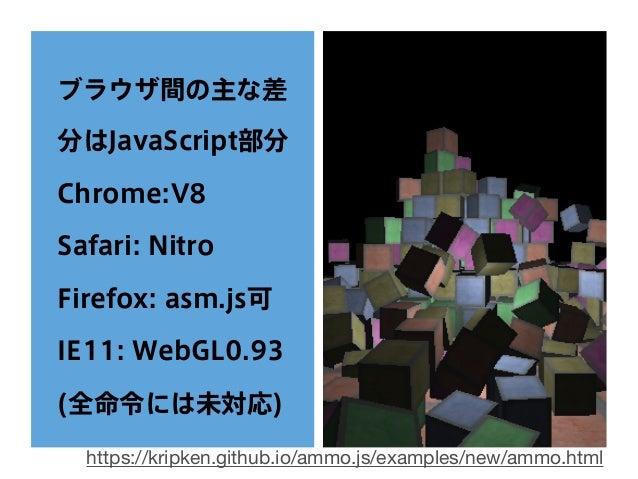 JavaScript CSS http(img) Network WebGL