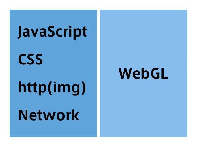WebGL Inspector http://benvanik.github.io/ WebGL-Inspector/ 動作中の命令群のスナップ ショットを取得し、 OpenGLの命令が無駄に重 複している箇所を見つける ことができる。発見した...
