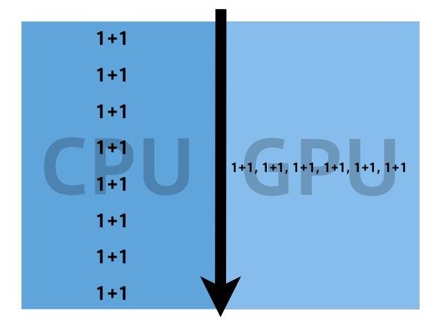 JavaScript WebGL