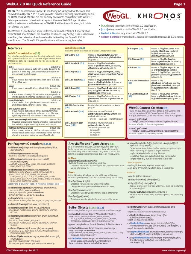 www.khronos.org/webgl©2017 Khronos Group - Rev. 0217 WebGL 2.0 API Quick Reference Guide Page 1 ArrayBuffer and Typed Arra...