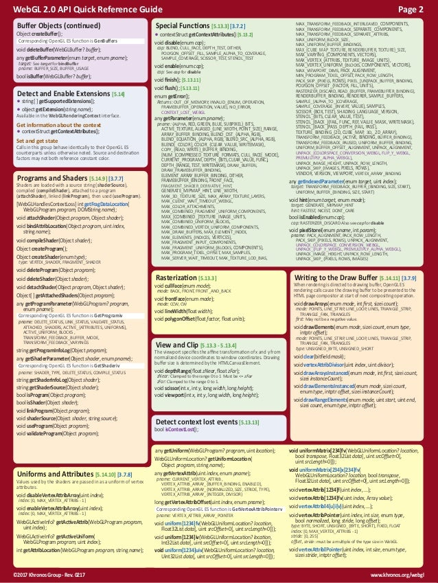 WebGL 2.0 Reference Guide Slide 2