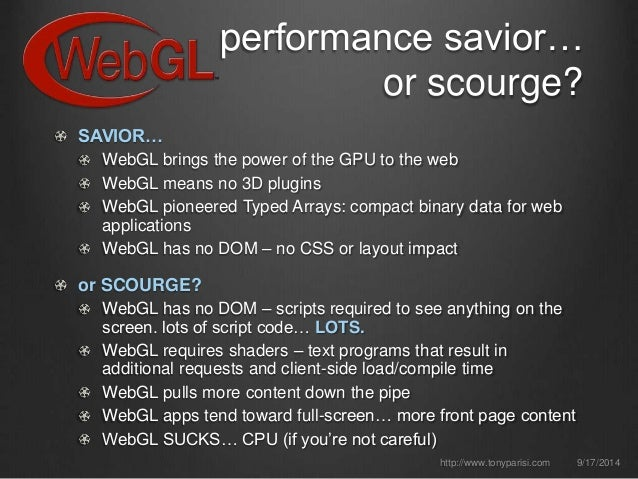 WebGL and Web Site Performance