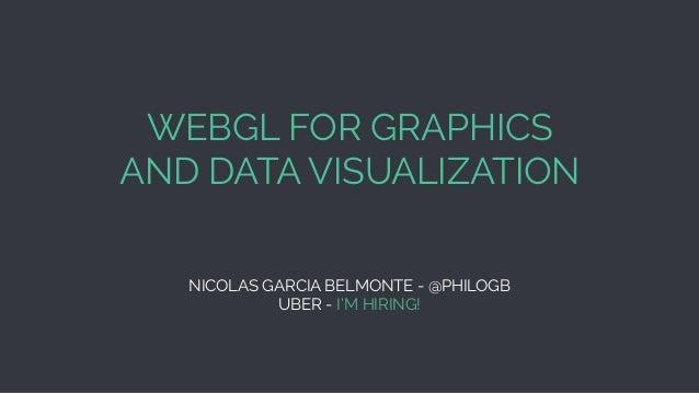 WEBGL FOR GRAPHICS AND DATA VISUALIZATION NICOLAS GARCIA BELMONTE - @PHILOGB UBER - I'M HIRING!