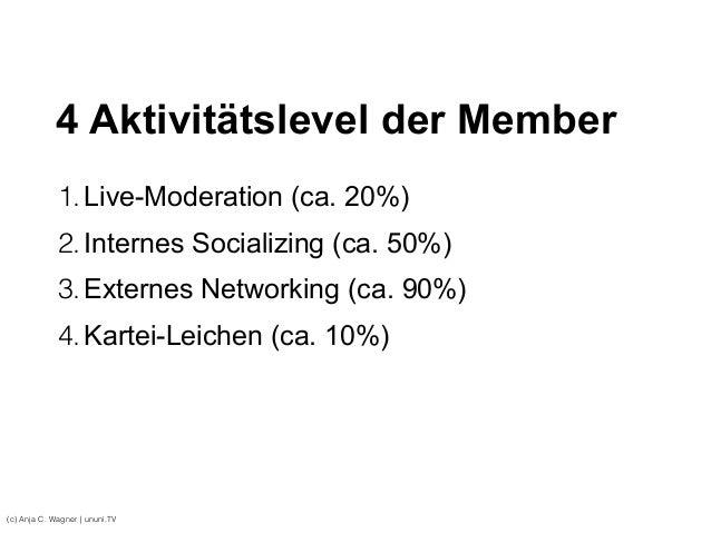 (c) Anja C. Wagner   ununi.TV 4 Aktivitätslevel der Member 1.Live-Moderation (ca. 20%) 2.Internes Socializing (ca. 50%) 3....