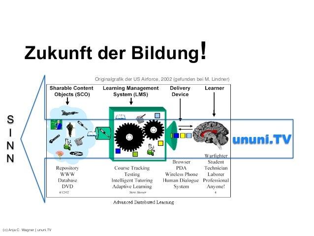 (c) Anja C. Wagner   ununi.TV ununi.TV S I N N Zukunft der Bildung! Originalgrafik der US Airforce, 2002 (gefunden bei ...